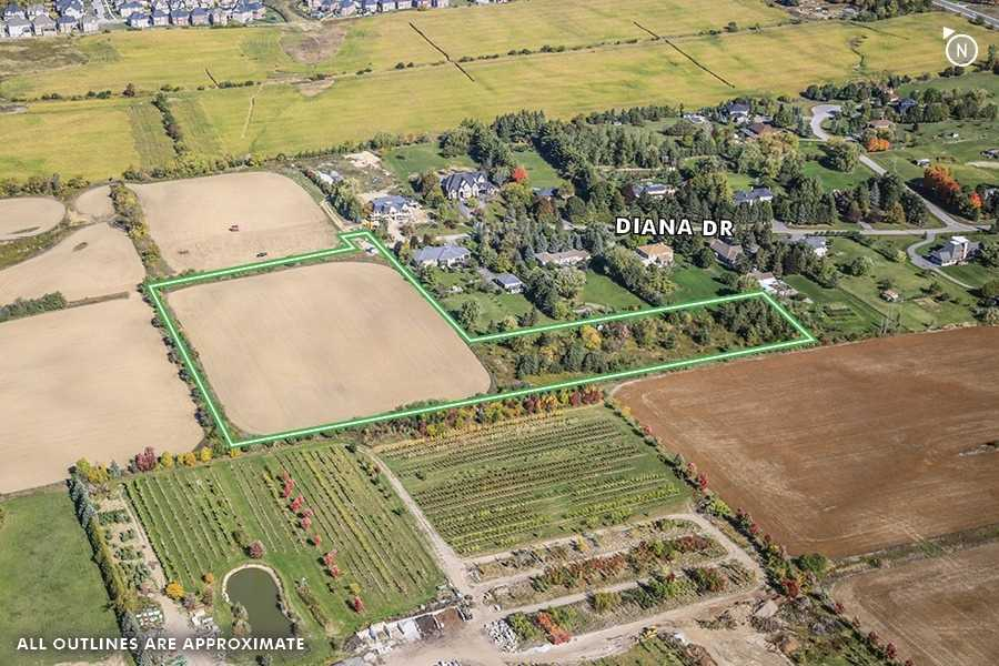 105 Diana Dr, King, Ontario L4H 3N5, ,Land,For Sale,Diana,N4639747